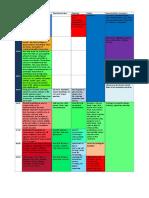 Table of Vedic Time Management (v1.6)