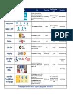 PayZapp_offers.pdf