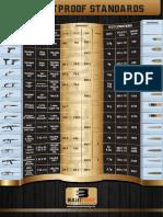 BPT Bulletproof Standards Small