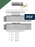 Tooling Index Grid
