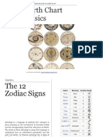 Birth Chart Basics 1