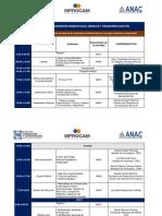 Programa de Capacitación a Presidentes Municipales, Síndicos y Regidores Electos PAN 2019