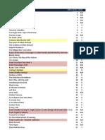 The Witcher 3 - Checklist - NexusMods - TiVa85
