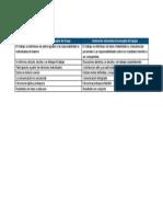 PSI202 - API3.docx