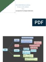 MapaconceptualTecnologias Ambientales