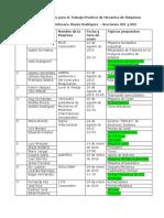 Inventario de Propuestas Para El Trabajo Práctico de Mecánica de Máquinas_UNICO 2015