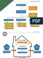 Estructura_Organizacional Curaduria Urbana 2