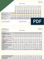 Presupuesto de Ingresos y Egresos. Plan de Compras