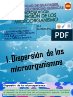 Dispersion de Microorganismos