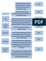 API 3 - Procesal II