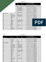 Autocom_CDP_Pro_Truck_Support_List.pdf