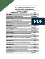 Normativa en Educación Inclusiva