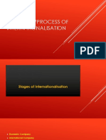 Process of Internationalisation