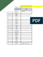 Matriz de Procesos vs Areas de Conocimientos