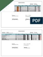 Promes IPA K13 Kelas 7 TP 2019-2020