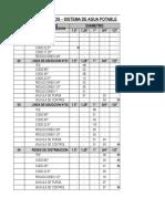 metas fisicas saneamiento01.xlsx