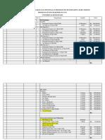 SUSUNAN ANGGARAN DANA KEGIATAN PENGENALAN PROGRAM STUDI MAHASISWA BARU 2018.docx