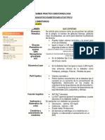 EXAMEN PRACTICO ENDOCRINOLOGIA DM2.docx