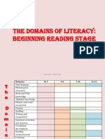 Domains of Literacy, Beginning Reading Stage, 10-10.ppt