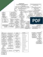 3.PATOFISIOLOGI PNEUMONIA.docx