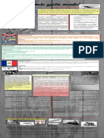 infografia primera guerra mundial