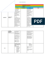 DLL FORMAT UCSP.docx
