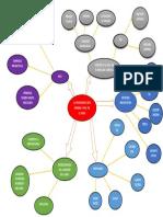 Modelo conceptual RMV.docx