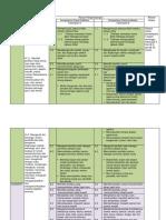 10. Contoh Struktur Kurikulum RA.docx