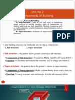 BCE-UNIT-2 Components of Buil
