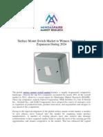 Surface Mount Switch Market