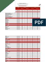 Notas Classificatorias 2019-SiSU