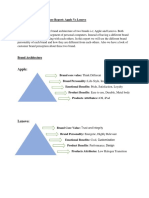 Building Brand Architecture Report