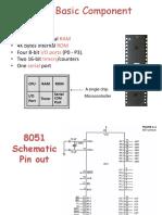 1. Architecture 8051