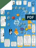 Integrating Advanced Practice ConceptMap.pdf