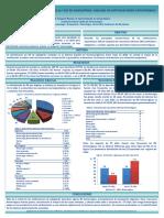 Poster cientifico farmacología