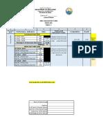 Corrected-SBM-Level-of-Practice-Validation-Tool.xlsx