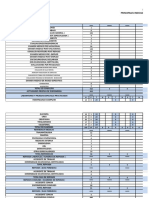 Indicadores Enero 2019 Con Resumen Inpsasel