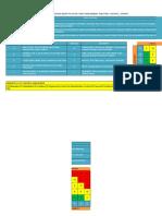 Hazard Identification, Risk Assessment and Risk Control, HIRARC.xlsx