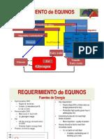 req-equinos-2018-i-modo-de-compatibilidad.pdf