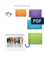 investmentclub-process-flow.docx