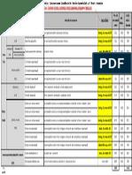 Malla de Evaluaciones, Puntajes y Cronograma para el Curso Especial de Titulación