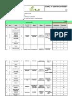 Matríz de Identificación de Peligros y Evaluación de Riesgos