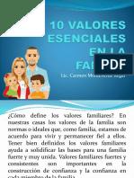 Los 10 Valores