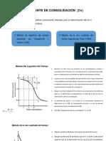 coeficiente consolidacion