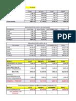 Presupuesto Maestro 001