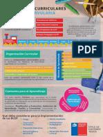 Infografía BCEP Baja Def
