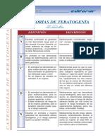 Farmacos Teratogenisidad FDA(1)