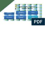 CORP-FP-012 R2- Sistema de Gestão de EPI