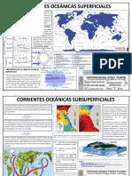 oceanografia-corrientes marinas