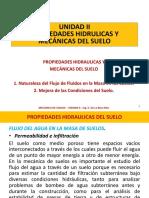 Unidad II- Propiedades Hidraulicas y Mecanicas Del Suelo[7]